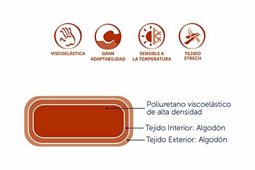 Dormio Almohada viscoelástica con Aloe Vera - 2