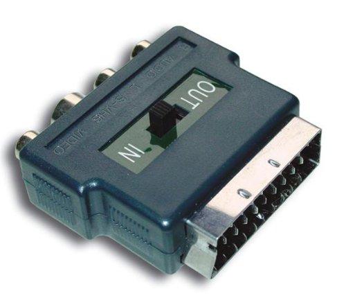 MCL CG-750HQ Adaptateur audio/vidéo S-Vidéo / vidéo composite / audio mini-DIN 4 broches, RCA (F) SCART (M)