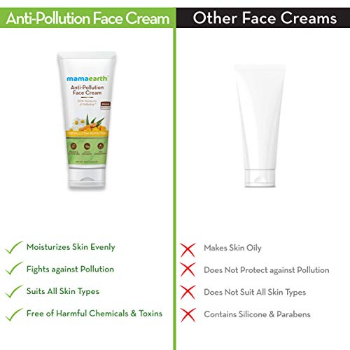 Mamaearth Anti-Pollution Face Cream for Dry & Oily Skin