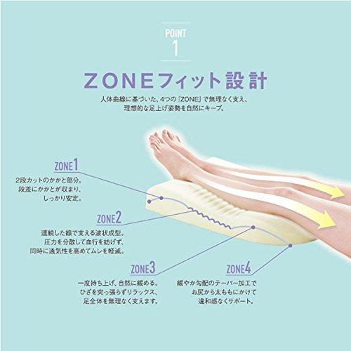 日本製エアロフロー低反発足まくら足の疲れむくみ脚枕足枕あし枕フットピロー