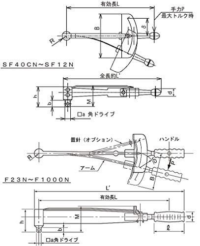 TOHNICHI(東日製作所)『プレート式トルクレンチSF/FシリーズF92N』