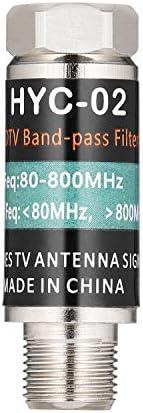 Top 10 Best bandpass filter amplifier Reviews