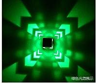 ウォールライトランプLED SconceライトモダンスポットライトLedアルミニウムウォールシンプルモダンなベッドサイドリビングルームテレビウォールバックグラウンドライト、1w_正白光