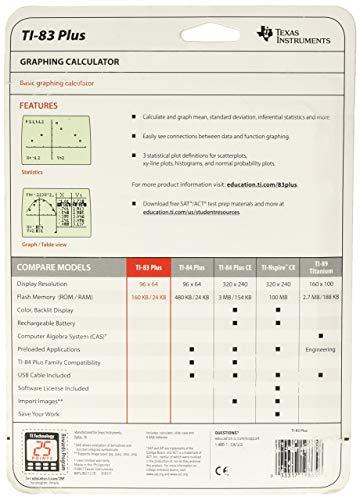 Texas Instruments TI-83 Plus Graphing Calculator (Renewed) Photo #3