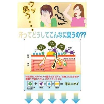 ラヴィリン薬用デオドラントクリーム(フット・足用)【医薬部外品】