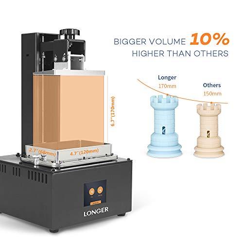 Longer3D – Orange 30 - 6