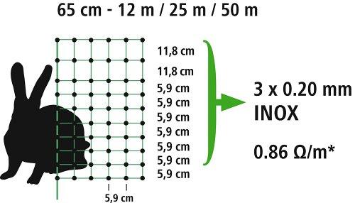 Kerbl 292216 Kaninchennetz 25 m, 65 cm Einzelspitz, grün - 3