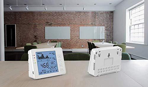 Elikliv Innen CO2 Meter, Temperatur Und Relative Luftfeuchtigkeit Wand Einbaufähig Carbon Kohlendioxid Detektor, Luft Qualität Monitor, Ndir Sensor, 0~5000ppm Range