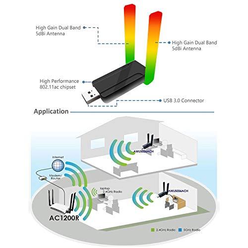 QUTAII WiFi Adapter, USB WLAN Stick 1300Mbit/s(5.8G/867Mbps+2.4G/400Mbps), Internet Stick USB 3,0 AC Dualband Soft AP Wireless Client WLAN Adapter, Unterstützt Windows 10/8.1/8/7/XP, Mac OS X