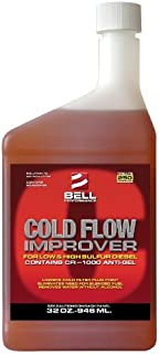 bell performance solutions