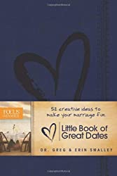 Date idea first year anniversary gift idea celebrate your marriage
