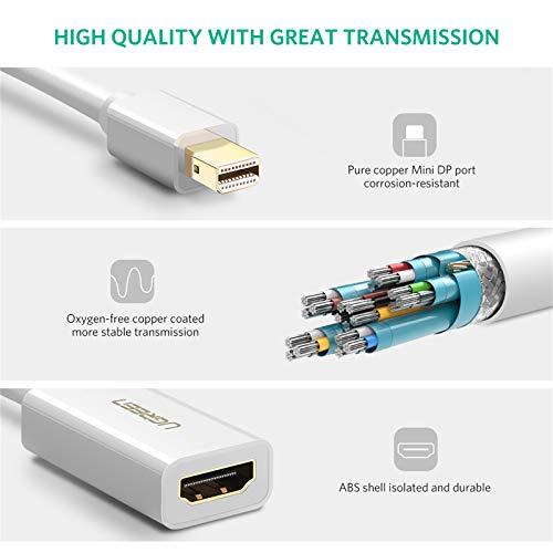 UGREEN Mini Displayport auf Hdmi Adapter Mini DP Stecker zu Hdmi Buchse Konverter 1080P kompatibel mit Macbook Air, Macbook Pro, iMac, Macbook Air, Mac Mini, Lenovo Thinkpad usw. Weiß