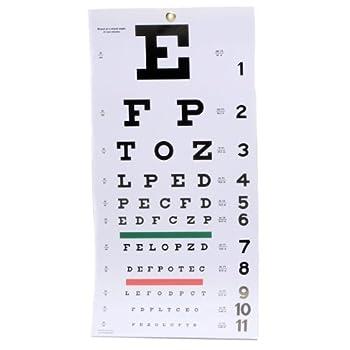 EMI Snellen Wall Plastic Eye Chart 22in X 11in.