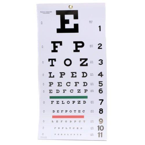EMI Snellen Wall Plastic Eye Chart 22in. X 11in.