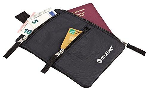 DESERMO® Reise-Geldbeutel mit RFID Blocker