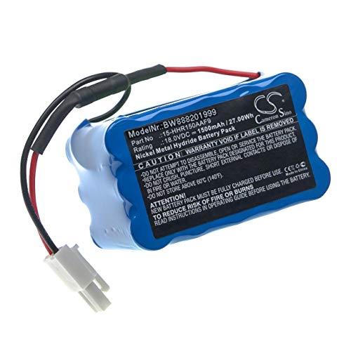 vhbw Batería compatible con Philips Power Pro FC6164/01, Uno aspiradora, robot de limpieza (1500mAh, 18V, NiMH)