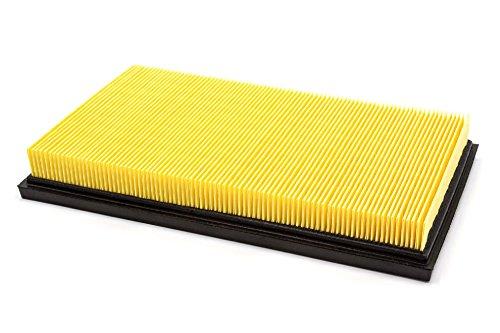 vhbw Haupt Filter für Staubsauger Festo/Festool CT/CTL Mini, CT/CTL Midi wie 456077