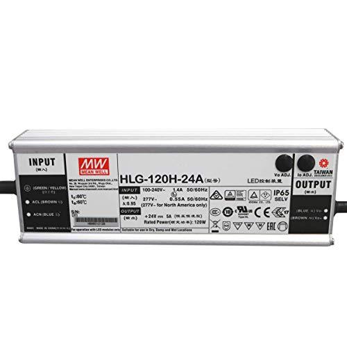 HLG-120H-24A