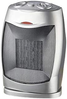 JL Niva PTC-902 Ceramic Heater - 220-240 Volt 50 Hz - To Use Outside North America
