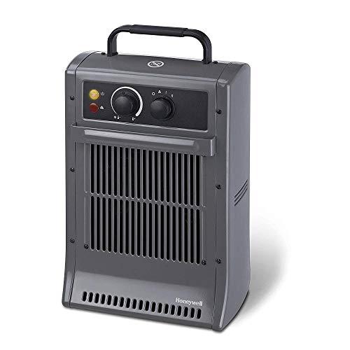 Honeywell CZ2104EV2 - Calefactor de metal