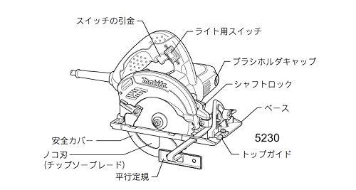マキタ(Makita)電気マルノコアルミベース125mm5230