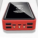 LIMIAO Cargador Portátil Cargador Solar De Alta Capacidad 100000Mah Power Bank 4 Salidas 2 Entradas Carga Rápida Paquete De Batería Externa, para iPad iPhone Samsung Google,Rojo
