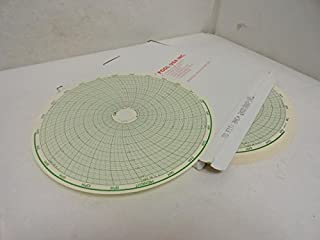 Chart Pool USA 24001660-180 Box-100 Ink Writing Circular Chart