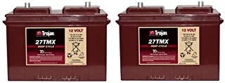 Replacement For Trojan 27tmx-2-pack This Item Is Not Manufactured By Trojan