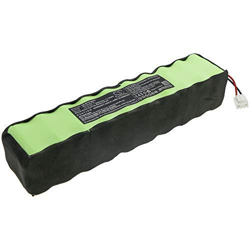 TECHTEK batería sustituye RS-RH5278 Compatible con [ROWENTA] RH8770WU/2D1, RH877101/2D1, RH877101/8M0, RH877101/9A0, RH877101/HM0, RH8771WS/9A0, RH877501/2D1, RH877501/8M0, RH877501/HM0, RH877