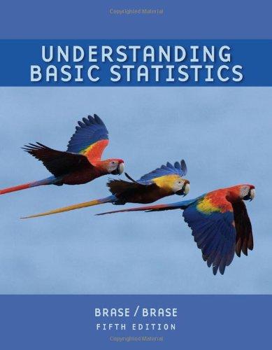 Understanding Basic Statistics