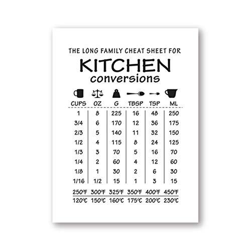 Etiqueta de Pared Universal Mural de decoración de Guía de conversión de la Cocina Cartel Impresiones de la Cocina Decoración de Arte de la Pared, Reglas de la Cocina Signos de la Cocina Lienzo de la