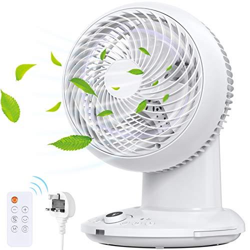 Air Circulator Fan, 9' Desk Fan 40W Cooling Fan Energy Efficient Ultra...