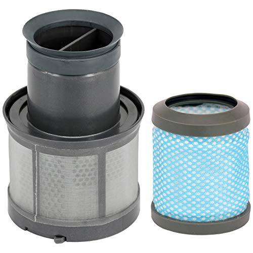 Uitlaatfilter afwasbaar type T113 geschikt voor Hoover Freedom stofzuiger FD22 serie netmof