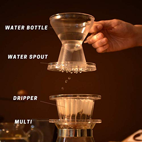 Pour Over Coffee Dripper: The...