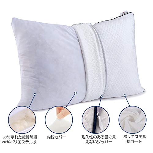 PON枕安眠肩こり対策低反発まくら安眠枕快眠枕いびき防止通気性抜群防臭洗えるカバー
