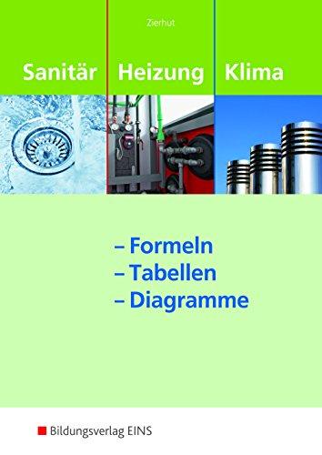 Sanitär-, Heizungs- und Klimatechnik - Formelsammlung