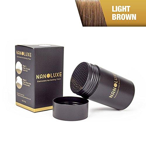 Corrector polvo, Nanoluxe, fibras cabello