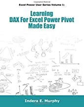 Learning DAX For Excel Power Pivot Made Easy