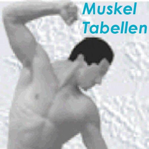 Muskeltabellen (kleines Kompendium der Physiotherapie 19)