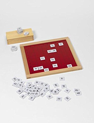 Pythagorasbrett: Montessori-Material (Montessori-Materialien)