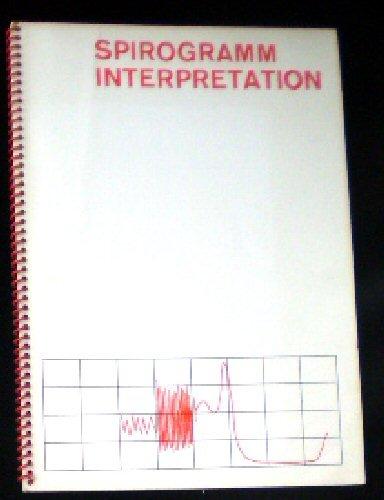 Spirogramm-Interpretation