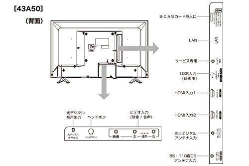 『ハイセンス Hisense 43V型 液晶 テレビ 43A50 フルハイビジョン 外付けHDD裏番組録画対応 メーカー3年保証 2018年モデル』の7枚目の画像