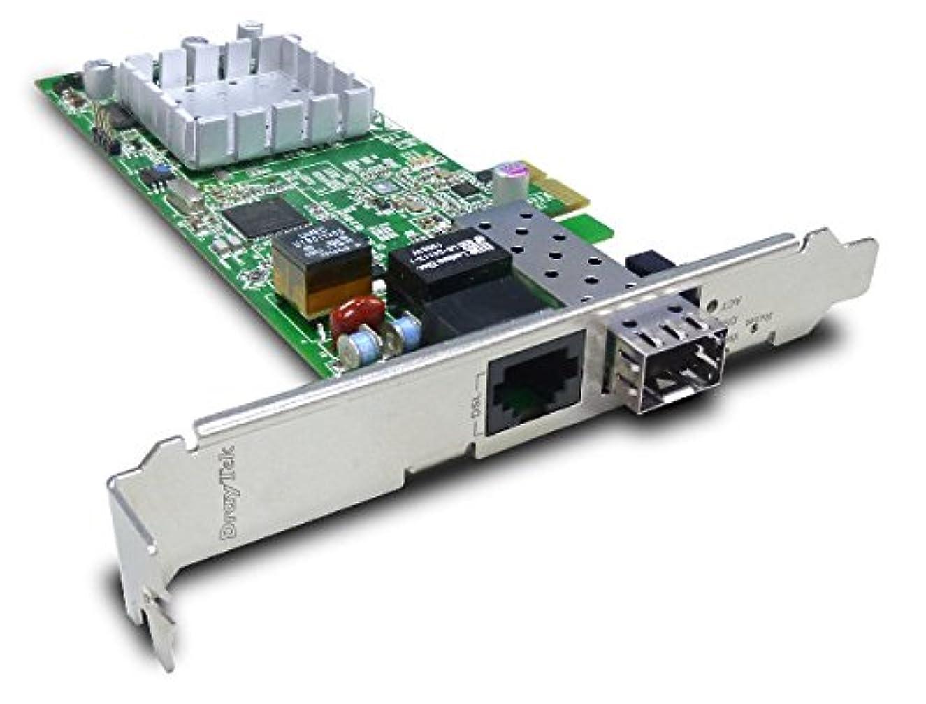 Draytek Vigornic 132F Xdsl PCIe Modem/Router Annex B Gigabit LAN DHCP VDSL 2 and Adsl 2 Modem