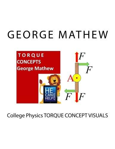 College Physics TORQUE CONCEPT VISUALS