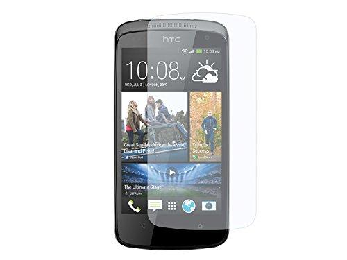 etuo Bildschirmschutzfolie für HTC Desire 500-3H Folie Schutzfolie Bildschirm Display Schutz