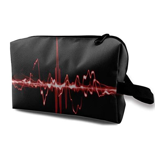 Digital Pattern Art Cosmetic Bags Makeup Organizer Bag Pouch Zipper Purse Handbag Clutch Bag