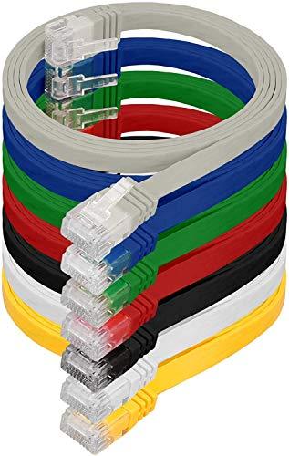 HB Digital - Cable de red (0,25 m, 7 unidades, conectores RJ45, 25 cm, cobre profesional, U/UTP, hasta 10 Gbit, 10.000 Mbit, cat. 6 cables Ethernet