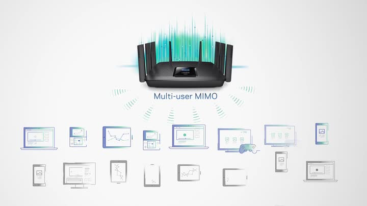 Linksys Ea9500 Eu Max Stream Ac5400 Mu Mimo Gigabit Computers Accessories