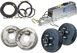 Tie Down Engineering Hydraulic Drum Brake Kit - 10in. Drum, 6,600-Lb. Actuator, 5 Lugs, Model Number 82407