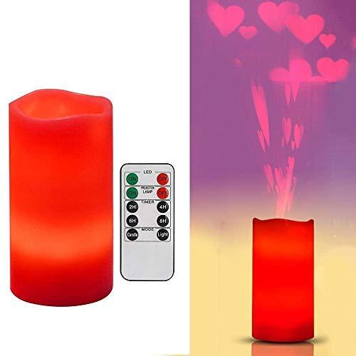 Ecent Bougie Led Projection Rotatif avec télécommande bougie sans flamme vacillante Romantique Décoration pour Mariage, Soirée, Jardin, Noël etc.
